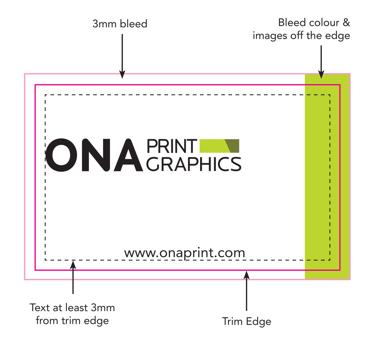 Printing Technical Specifications Amp Help Ona Print Graphics